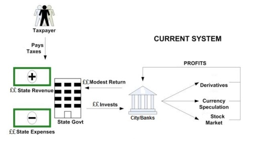 bank diagram1