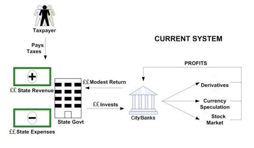 bank diagram1