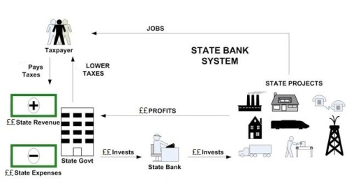 bank diag