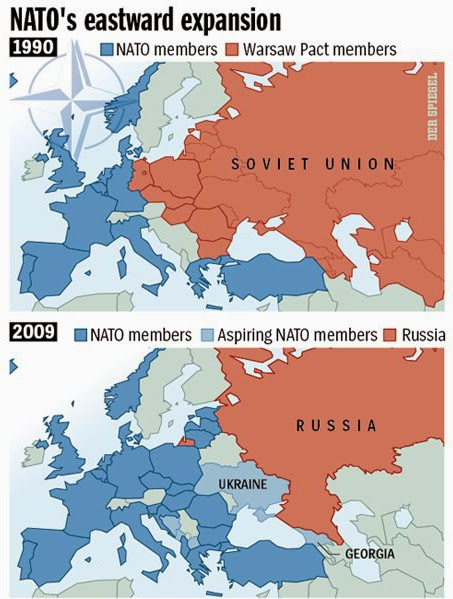 NATO expansion